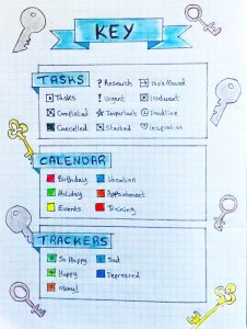 Bullet journal key example for beginners