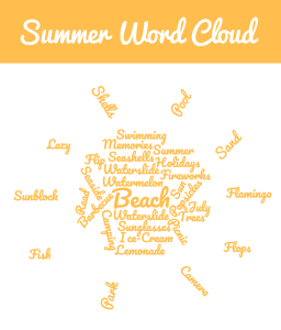 summer word list word cloud