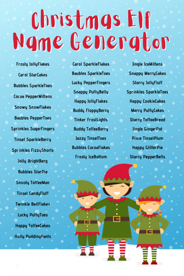 Create Your own Elf Name - Christmas Elf Name Generator