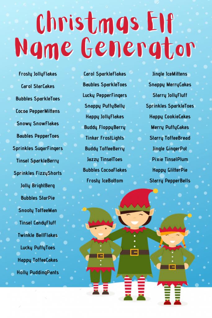 Create Your own Elf Name - Christmas Elf Name Generator