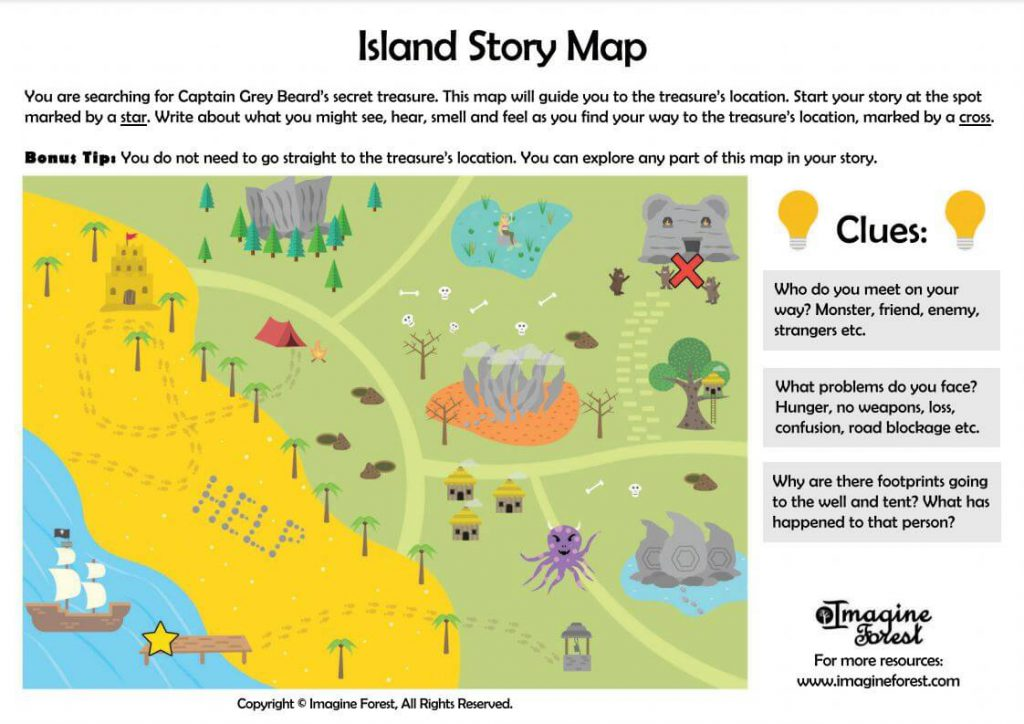Island Story Map Example